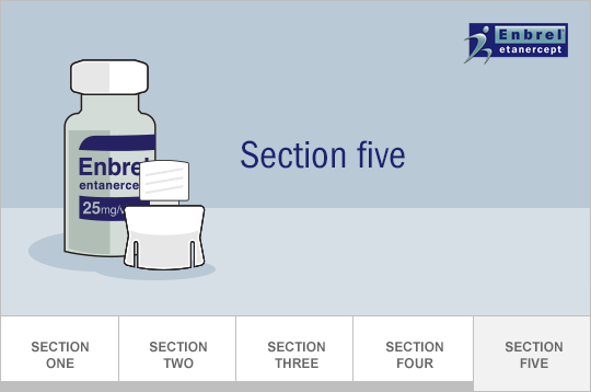 Section Five: Disposal and Storage