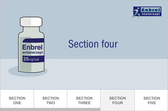 Section Four: Inject ENBREL