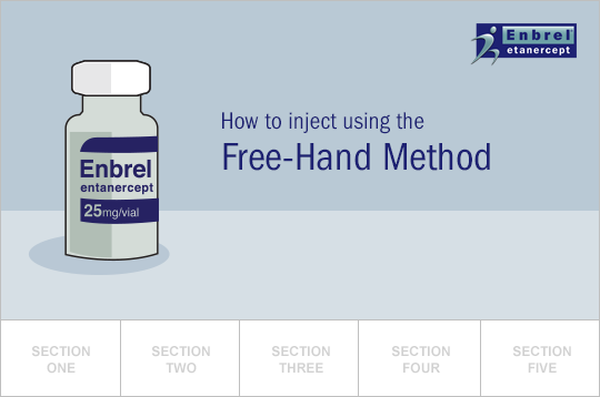 How to inject Enbrel using the Free-Hand Method