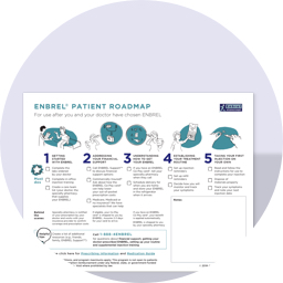 ENBREL Patient Roadmap