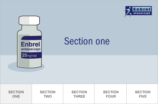 Section One: Gather your injection materials